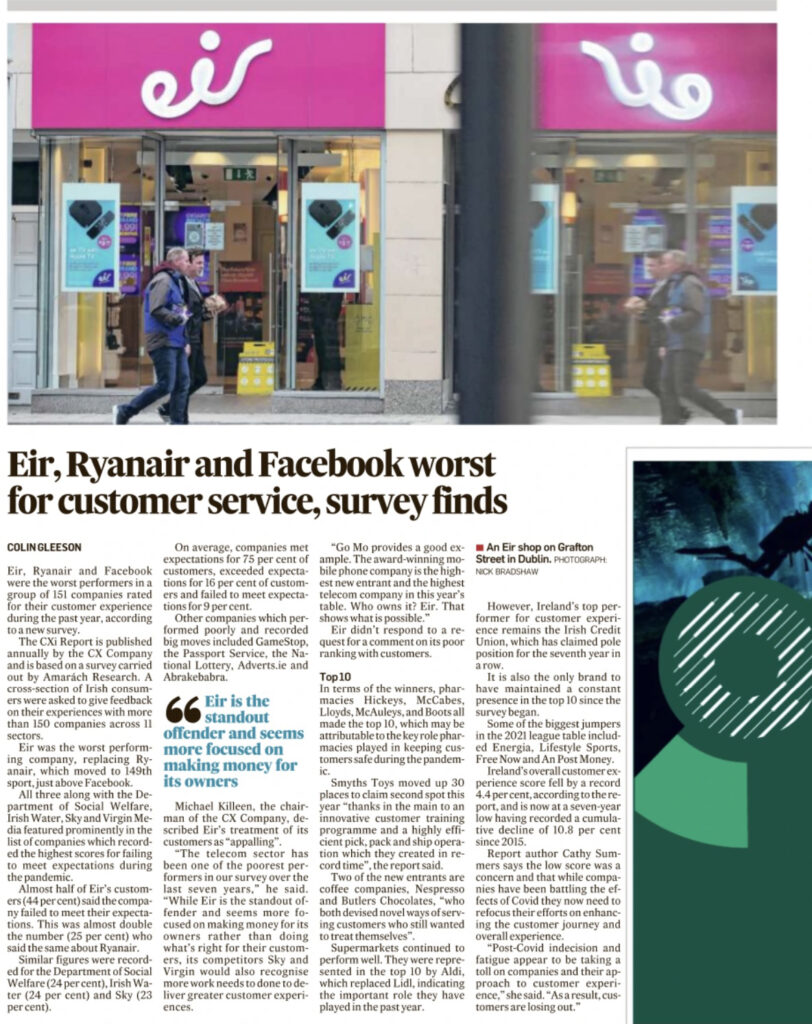 Eir was worst company for customers during Covid, survey finds